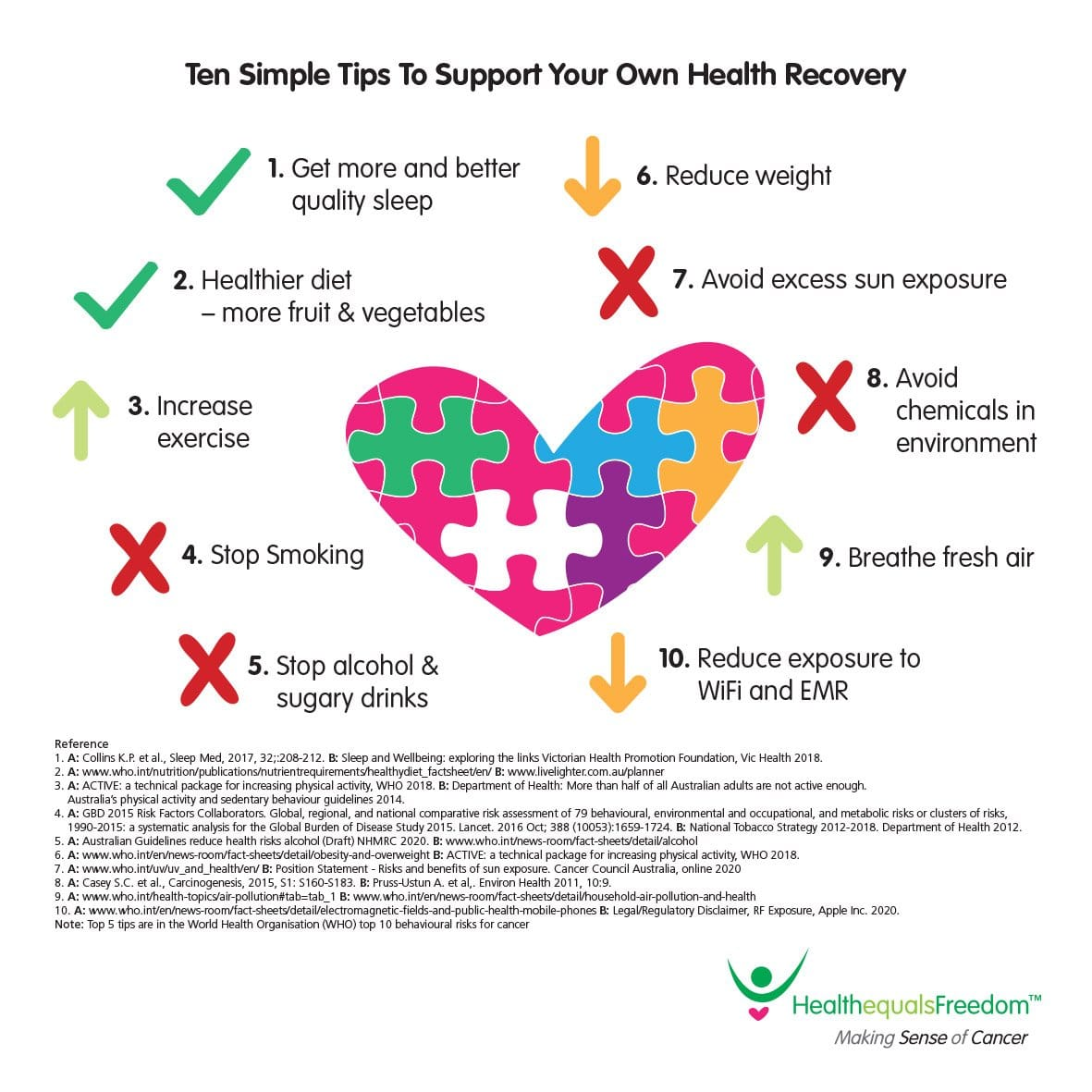 Ten Simple Tips To Support Your Own Health Recovery
